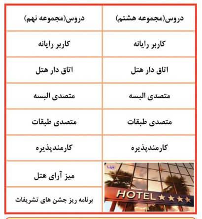 دیپلم هتلداری
